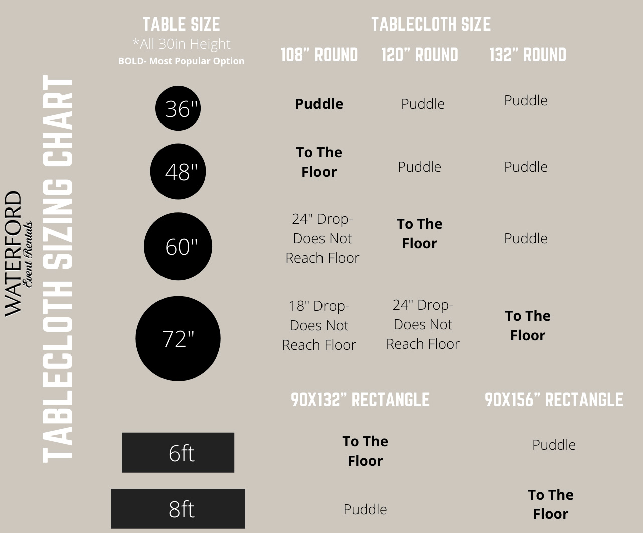 waterford-event-rentals-faq-tablecloth-sizing-chart